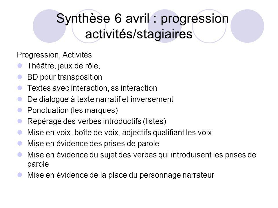Synthèse 6 avril : progression activités/stagiaires Progression, Activités Théâtre, jeux de rôle, BD pour transposition Textes avec interaction, ss in