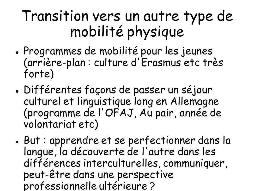 Transition vers un autre type de mobilité physique Programmes de mobilité pour les jeunes (arrière-plan : culture d'Erasmus etc très forte) Différente
