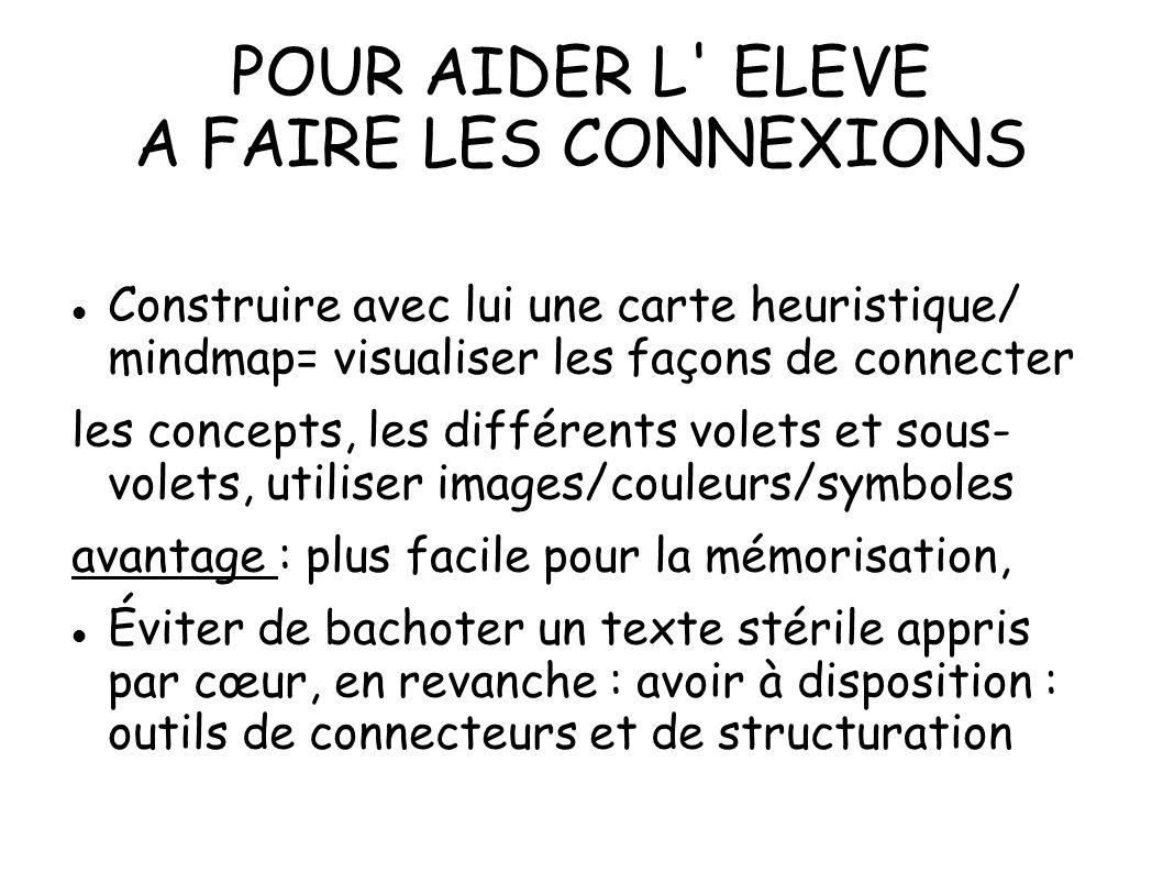 POUR AIDER L' ELEVE A FAIRE LES CONNEXIONS Construire avec lui une carte heuristique/ mindmap= visualiser les façons de connecter les concepts, les di
