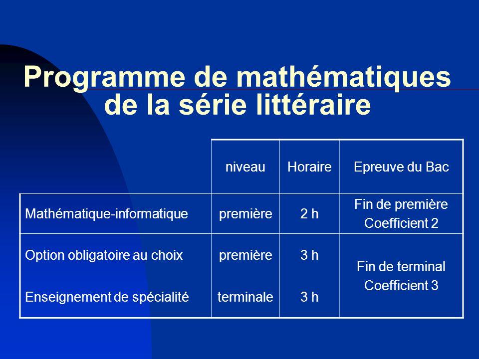 Programme de mathématiques de la série littéraire niveauHoraireEpreuve du Bac Mathématique-informatiquepremière2 h Fin de première Coefficient 2 Optio
