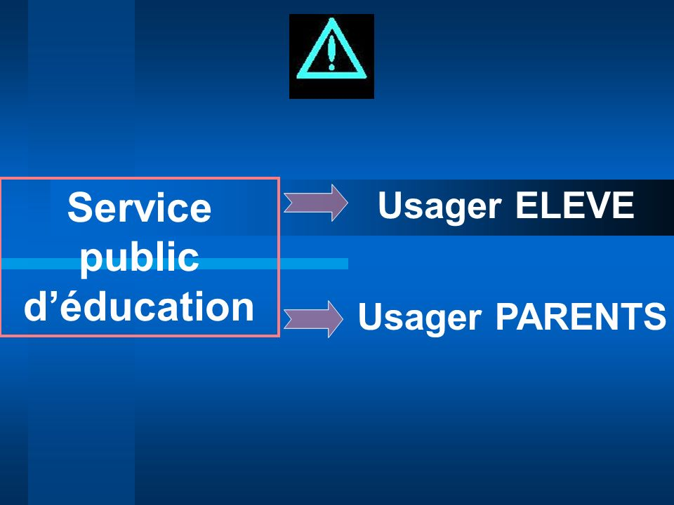 Service public déducation Usager ELEVE Usager PARENTS