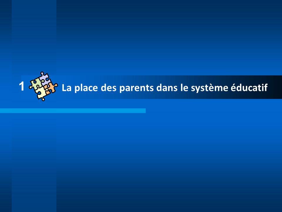 Attitude de contribution > > Les parents ont une image négative de lécole > > Ils participent tout de même