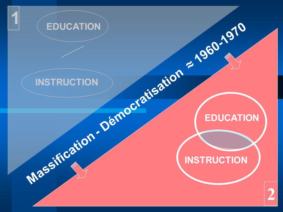 Mise en place dun partenariat institutionnel PLACE INSTITUTIONNELLE DES PARENTS 1968 1968 : CA 1976 1976 : conseils de classe 1989 1989 : « Communauté éducative » Dates importantes : 2 EDUCATION INSTRUCTION