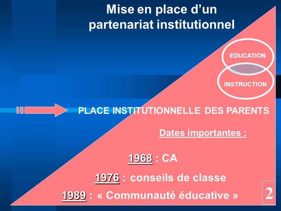 partenariat « Guide pour le travail en partenariat » « 12 commandements » :