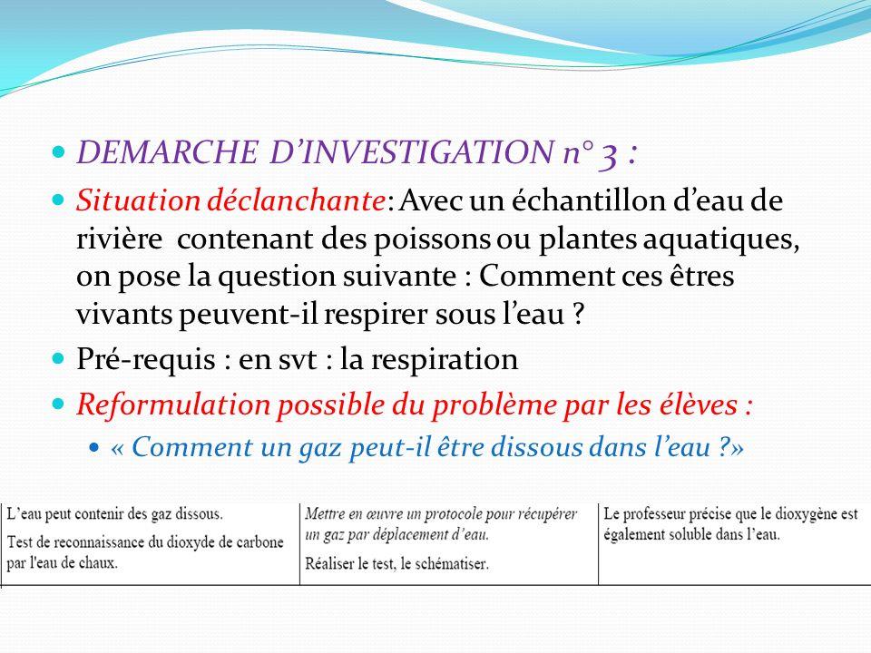 DEMARCHE DINVESTIGATION n° 3 : Situation déclanchante: Avec un échantillon deau de rivière contenant des poissons ou plantes aquatiques, on pose la qu