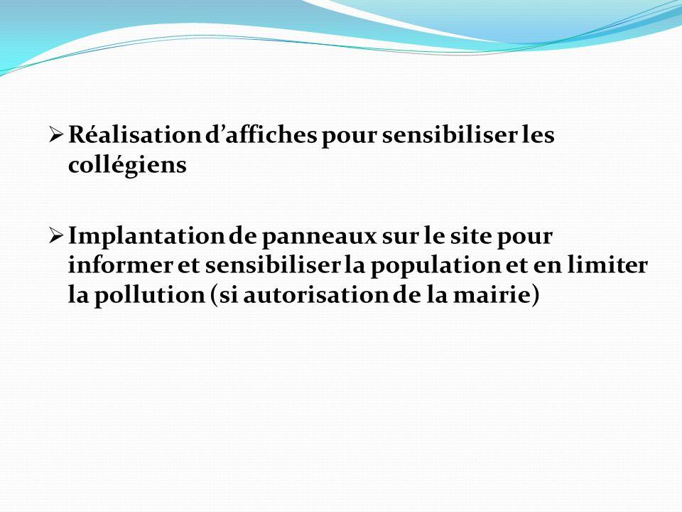 Réalisation daffiches pour sensibiliser les collégiens Implantation de panneaux sur le site pour informer et sensibiliser la population et en limiter