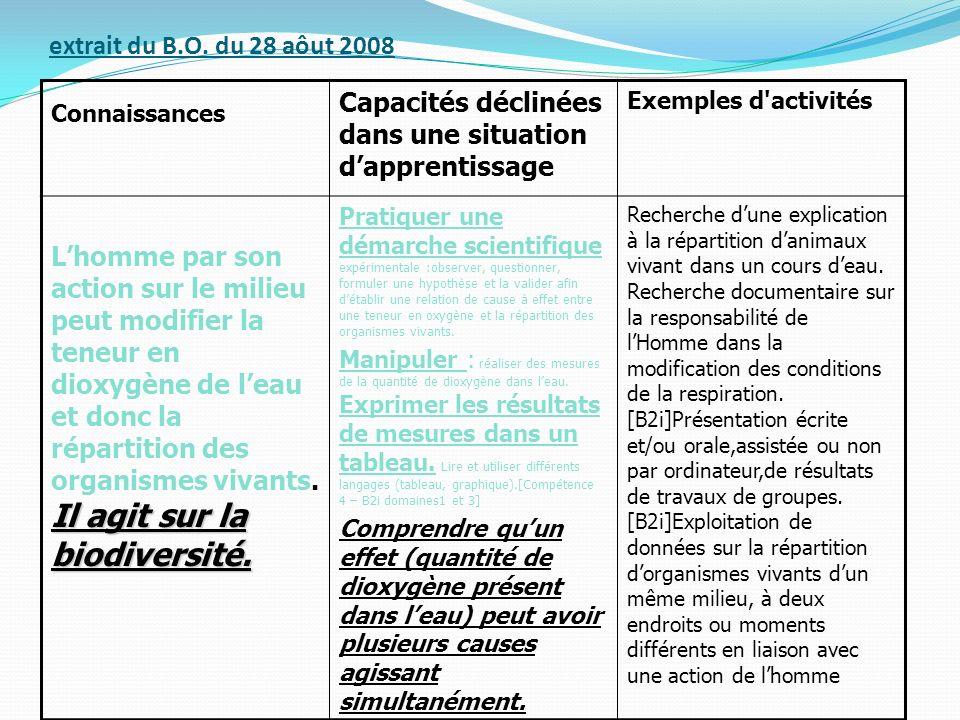 extrait du B.O. du 28 aôut 2008 Connaissances Capacités déclinées dans une situation dapprentissage Exemples d'activités Il agit sur la biodiversité.