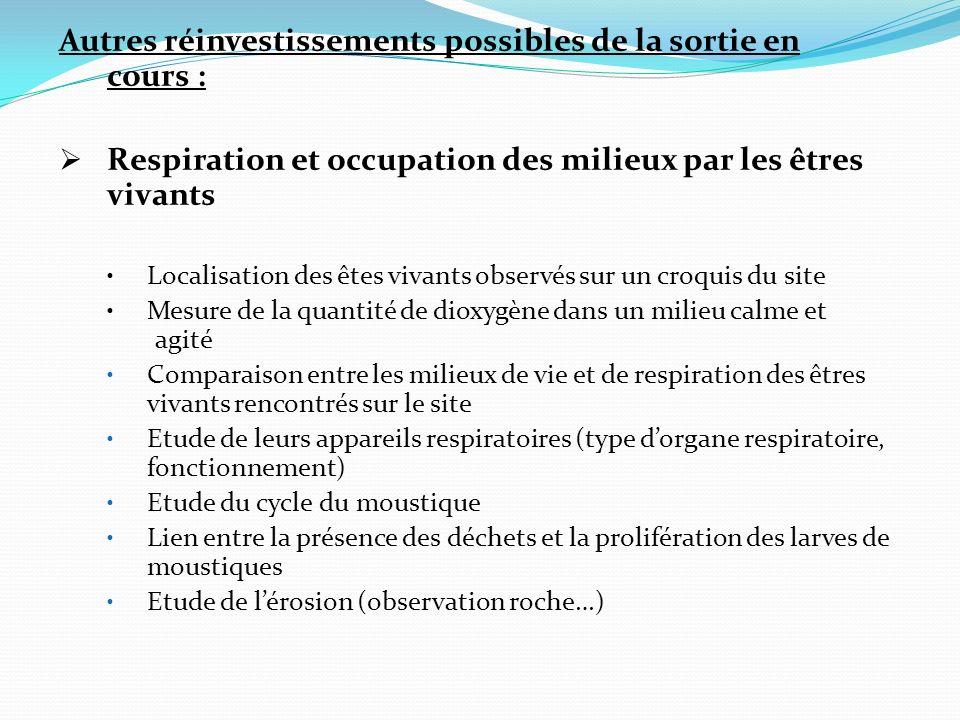 Autres réinvestissements possibles de la sortie en cours : Respiration et occupation des milieux par les êtres vivants Localisation des êtes vivants o