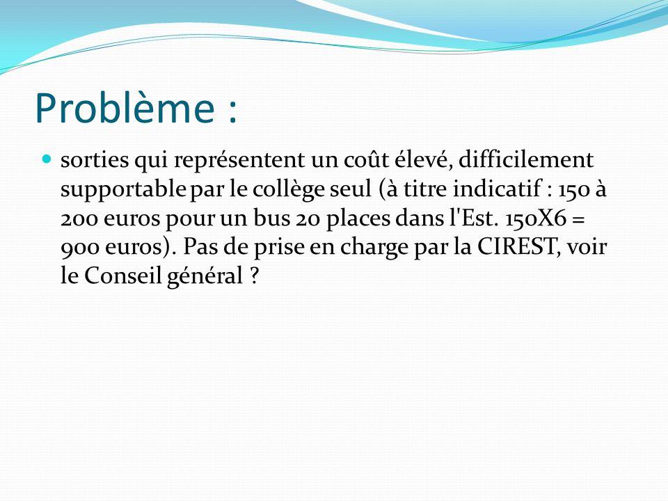 Problème : sorties qui représentent un coût élevé, difficilement supportable par le collège seul (à titre indicatif : 150 à 200 euros pour un bus 20 p