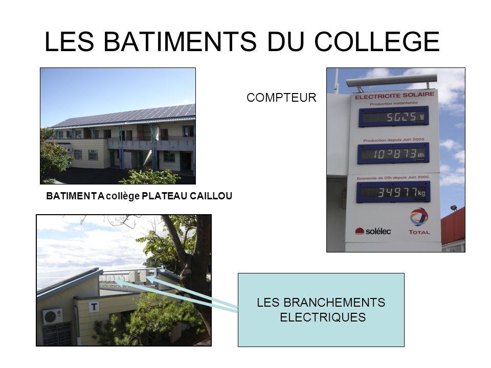 LES BATIMENTS DU COLLEGE COMPTEUR BATIMENT A collège PLATEAU CAILLOU LES BRANCHEMENTS ELECTRIQUES