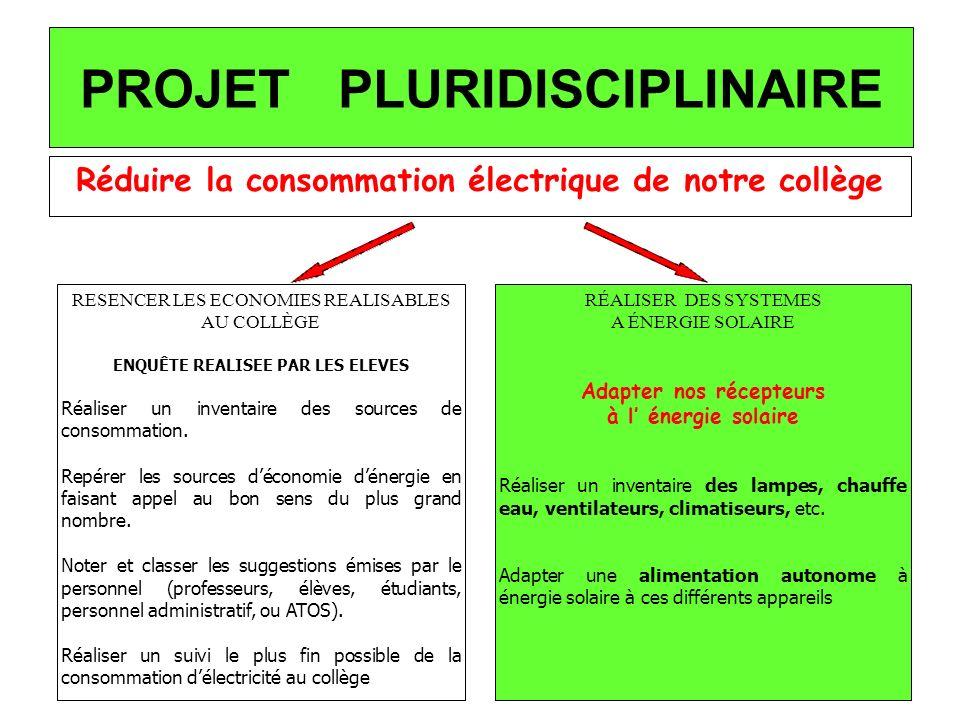 PROJET PLURIDISCIPLINAIRE Réduire la consommation électrique de notre collège RESENCER LES ECONOMIES REALISABLES AU COLLÈGE ENQUÊTE REALISEE PAR LES E