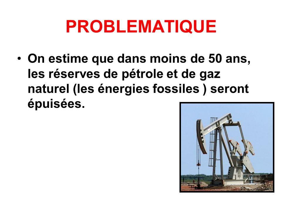 PROBLEMATIQUE LES PROBLEMES On estime que dans moins de 50 ans, les réserves de pétrole et de gaz naturel (les énergies fossiles ) seront épuisées. Po