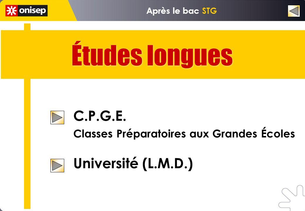 Études longues C.P.G.E. Classes Préparatoires aux Grandes Écoles Université (L.M.D.) Après le bac STG