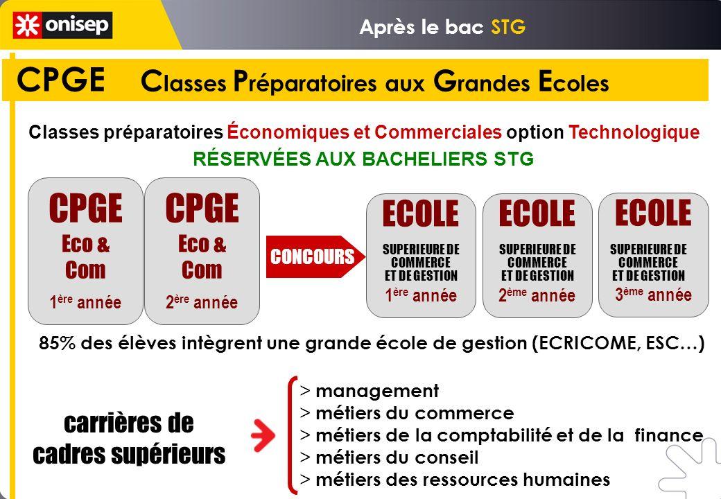 CPGE C lasses P réparatoires aux G randes E coles > management > métiers du commerce > métiers de la comptabilité et de la finance > métiers du consei