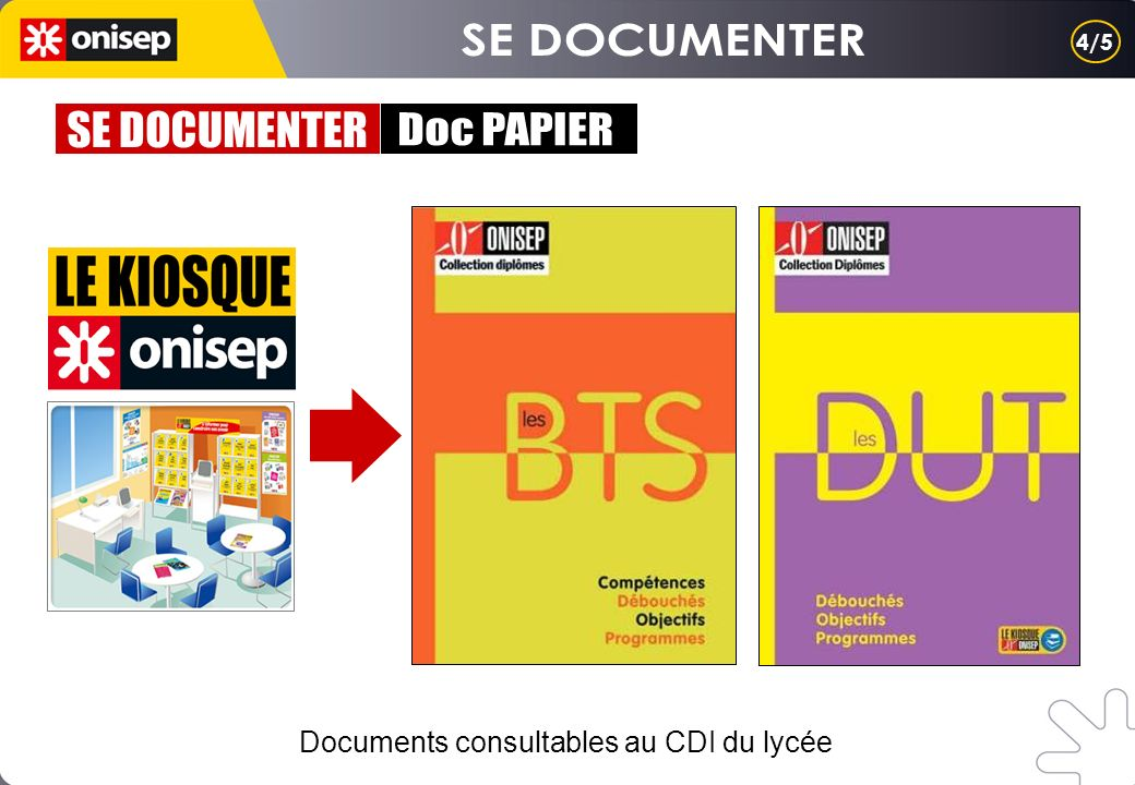Documents consultables au CDI du lycée 4/5