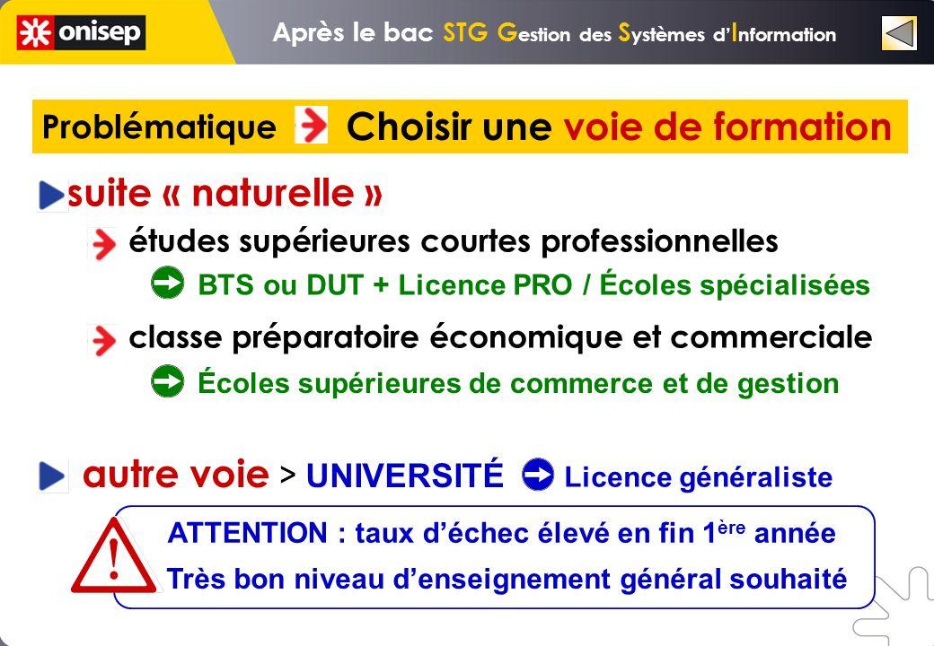 Problématique Choisir une voie de formation suite « naturelle » études supérieures courtes professionnelles classe préparatoire économique et commerci