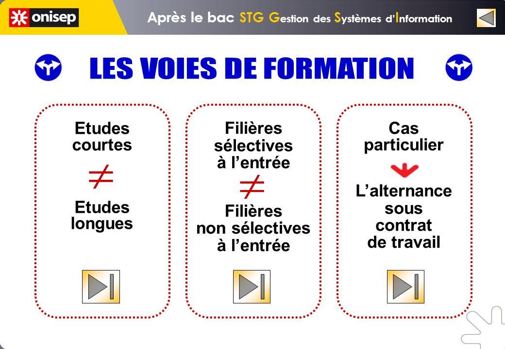 Document consultable au CDI du lycée Fiche téléchargeable sur www.onisep.fr > Nos guides dorientation en PDF 5/5