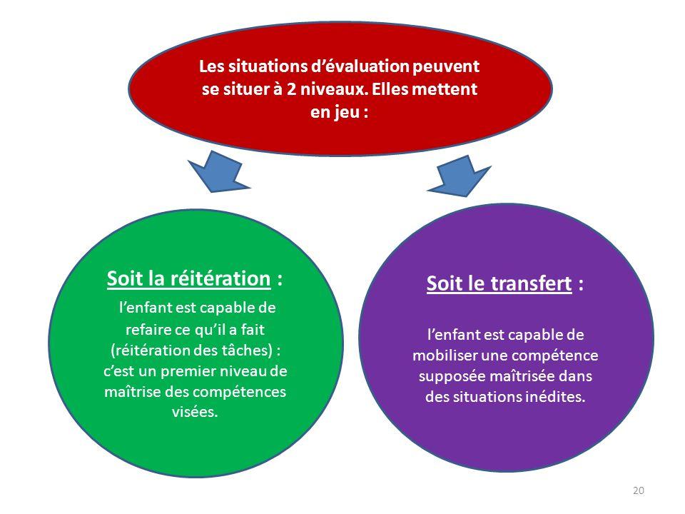 Les situations dévaluation peuvent se situer à 2 niveaux. Elles mettent en jeu : Soit le transfert : lenfant est capable de mobiliser une compétence s