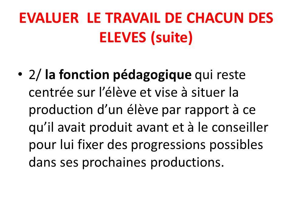 EVALUER LE TRAVAIL DE CHACUN DES ELEVES (suite) 2/ la fonction pédagogique qui reste centrée sur lélève et vise à situer la production dun élève par r