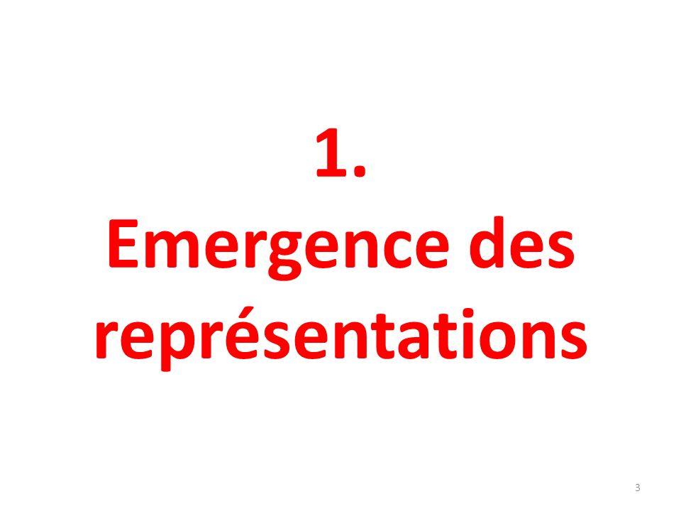 1. Emergence des représentations 3