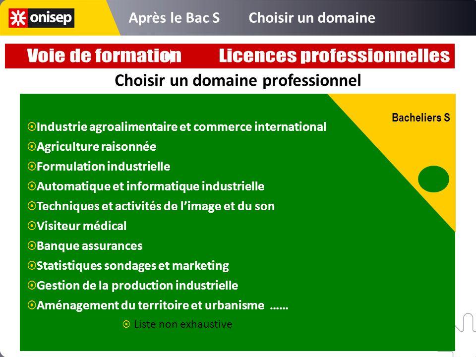 Après le Bac S Choisir un domaine Choisir un domaine professionnel Bacheliers S Industrie agroalimentaire et commerce international Agriculture raison