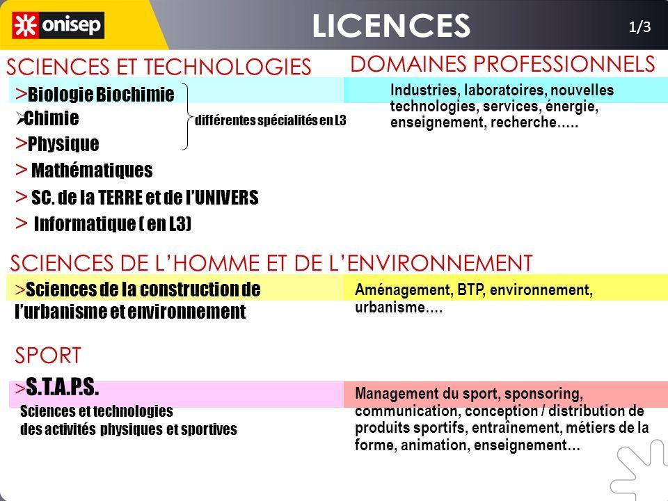 1/3 > Biologie Biochimie Chimie différentes spécialités en L3 > Physique > Mathématiques > SC. de la TERRE et de lUNIVERS > Informatique ( en L3) SCIE