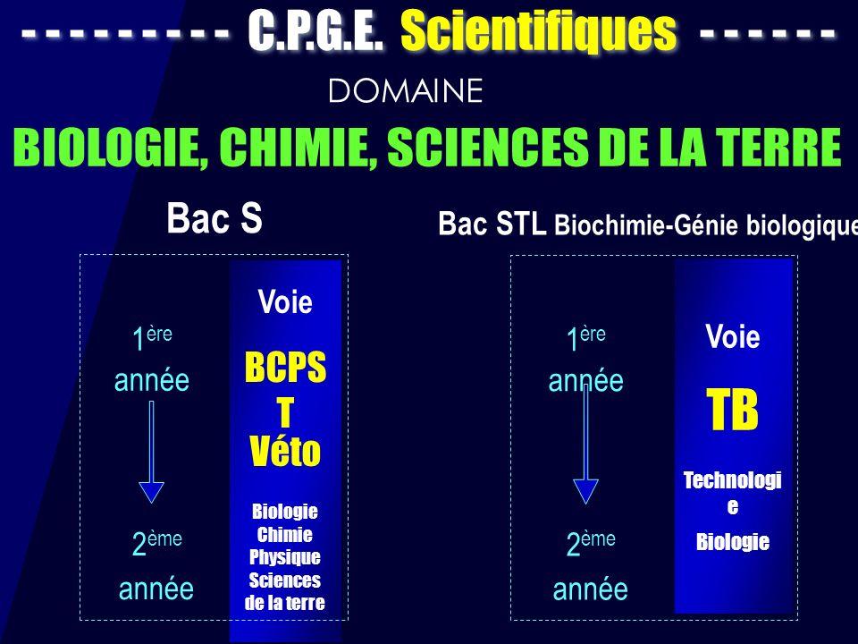 - - - - - - - - - C.P.G.E. Scientifiques - - - - - - Voie BCPS T Véto Biologie Chimie Physique Sciences de la terre 1 ère année DOMAINE 2 ème année Ba
