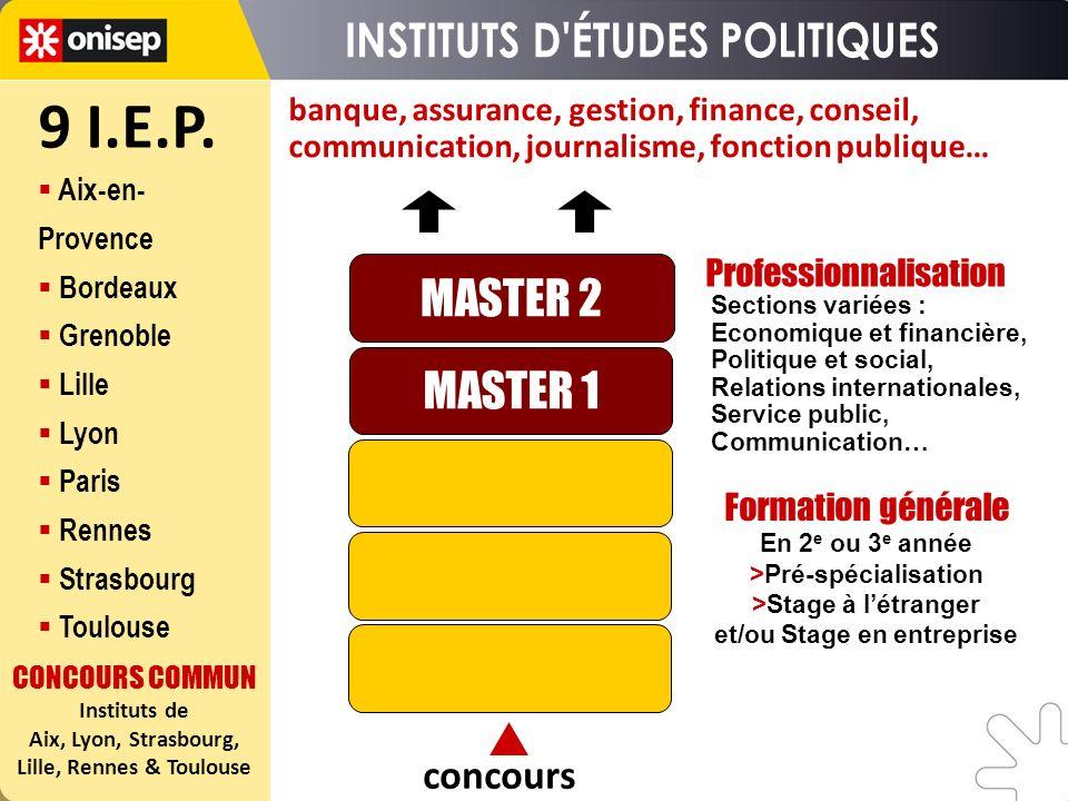9 I.E.P. Aix-en- Provence Bordeaux Grenoble Lille Lyon Paris Rennes Strasbourg Toulouse MASTER 1 MASTER 2 Professionnalisation Formation générale En 2