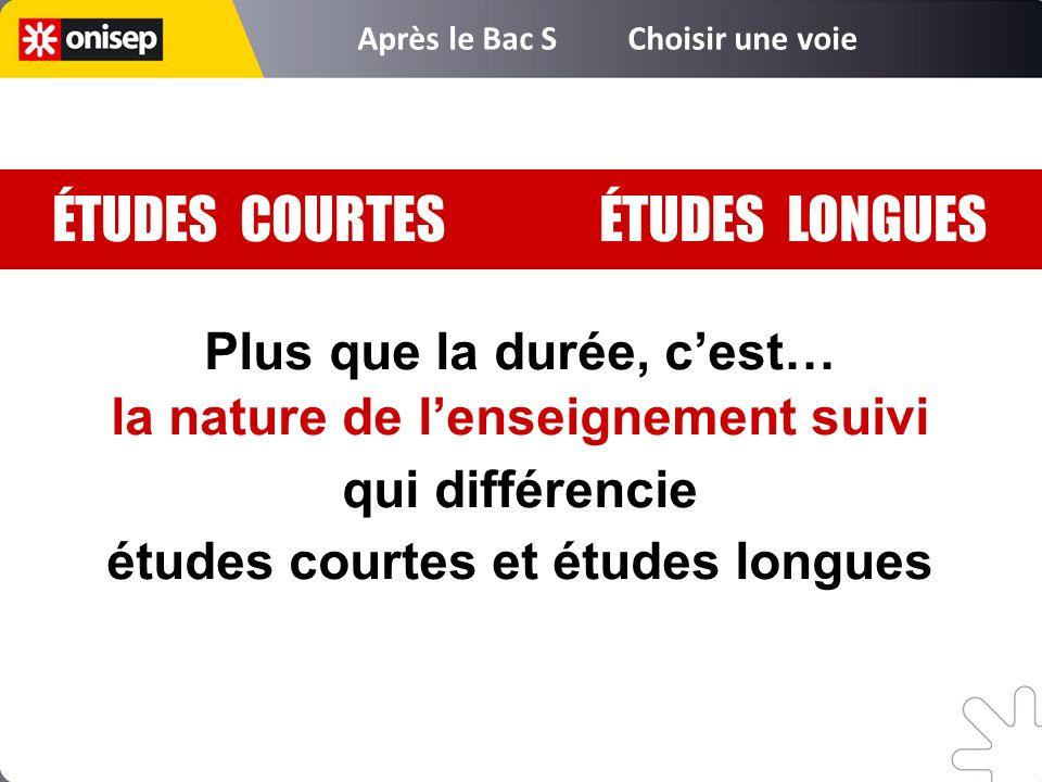1/8 Fiche « Après le bac S » Fiche à télécharger gratuitement sur www.onisep.fr > Nos guides dorientation en PDF