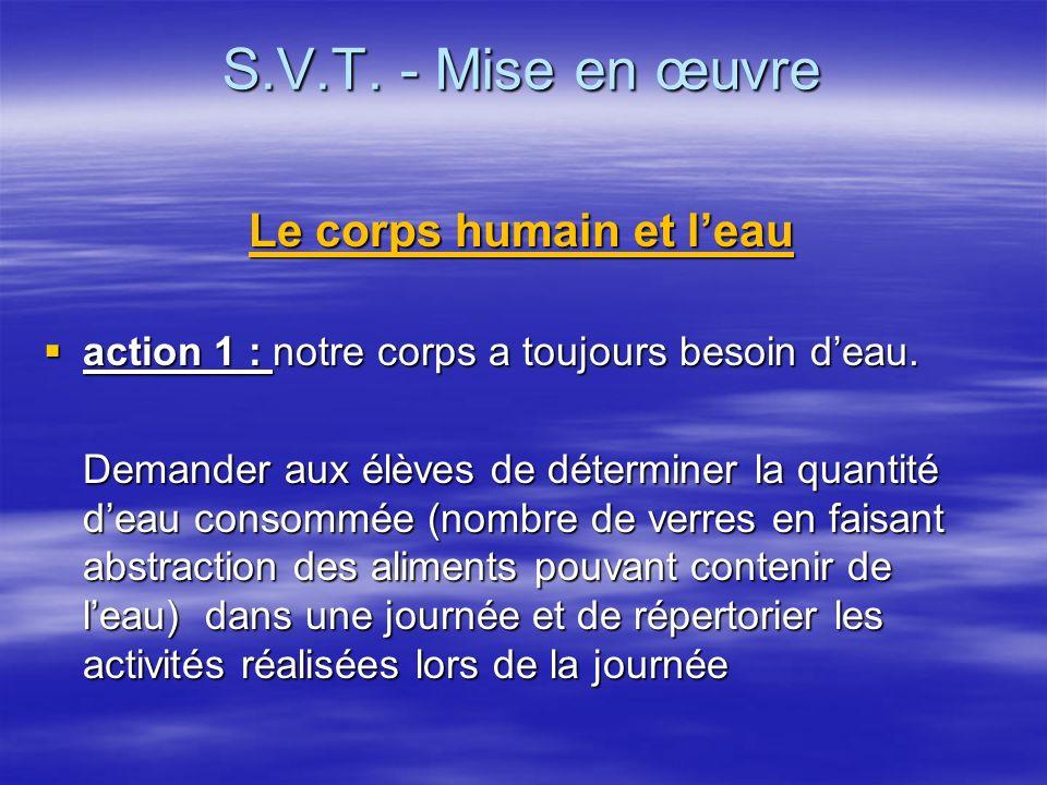 S.V.T. - Mise en œuvre Le corps humain et leau action 1 : notre corps a toujours besoin deau. action 1 : notre corps a toujours besoin deau. Demander