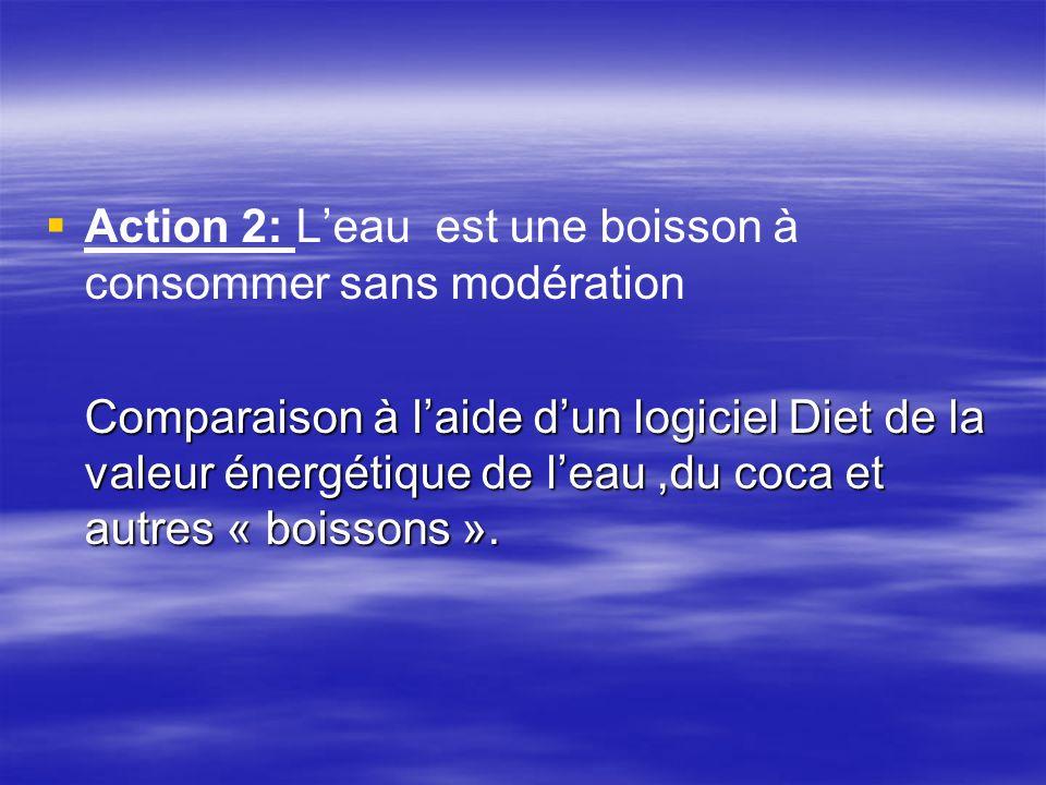 Action 2: Leau est une boisson à consommer sans modération Comparaison à laide dun logiciel Diet de la valeur énergétique de leau,du coca et autres «