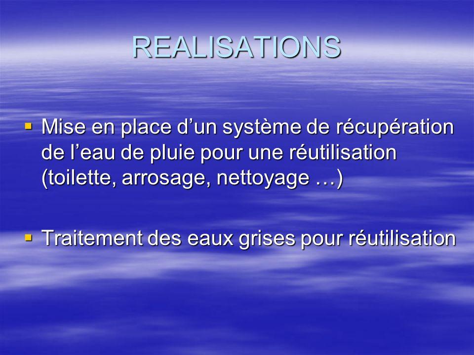 REALISATIONS Mise en place dun système de récupération de leau de pluie pour une réutilisation (toilette, arrosage, nettoyage …) Mise en place dun sys