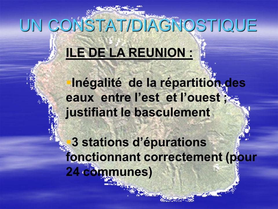 UN CONSTAT/DIAGNOSTIQUE ILE DE LA REUNION : Inégalité de la répartition des eaux entre lest et louest ; justifiant le basculement 3 stations dépuratio