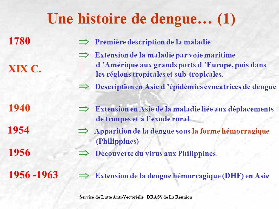 Une histoire de dengue… (1) 1780 Première description de la maladie Extension de la maladie par voie maritime d Amérique aux grands ports d Europe, pu
