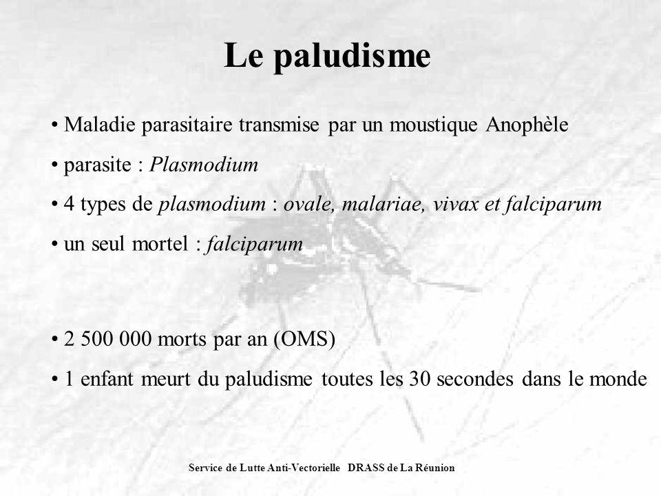 Service de Lutte Anti-Vectorielle DRASS de La Réunion Le paludisme Maladie parasitaire transmise par un moustique Anophèle parasite : Plasmodium 4 typ