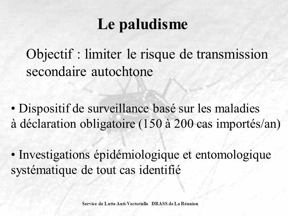 Service de Lutte Anti-Vectorielle DRASS de La Réunion Le paludisme Objectif : limiter le risque de transmission secondaire autochtone Dispositif de su