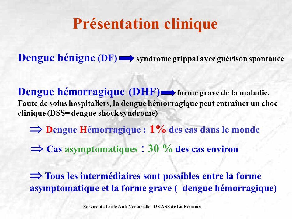 Service de Lutte Anti-Vectorielle DRASS de La Réunion Présentation clinique Dengue bénigne (DF) syndrome grippal avec guérison spontanée Dengue hémorr