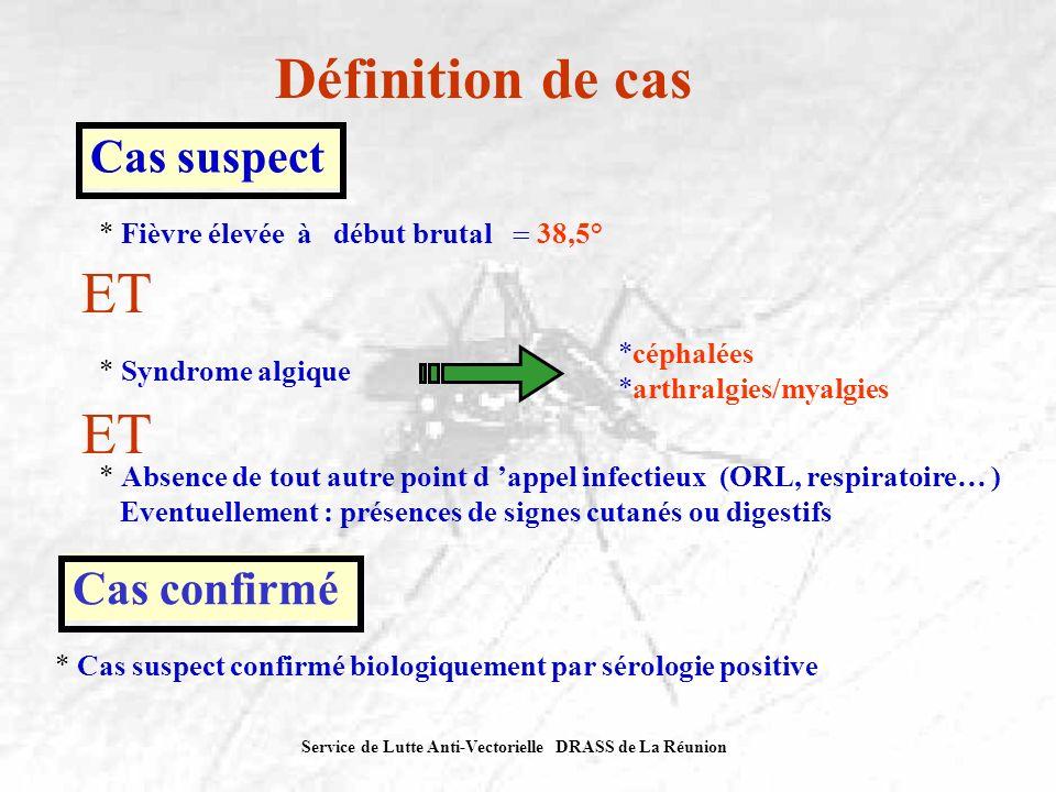 Service de Lutte Anti-Vectorielle DRASS de La Réunion Définition de cas Cas suspect * Fièvre élevée à début brutal 38,5° ET * Syndrome algique *céphal
