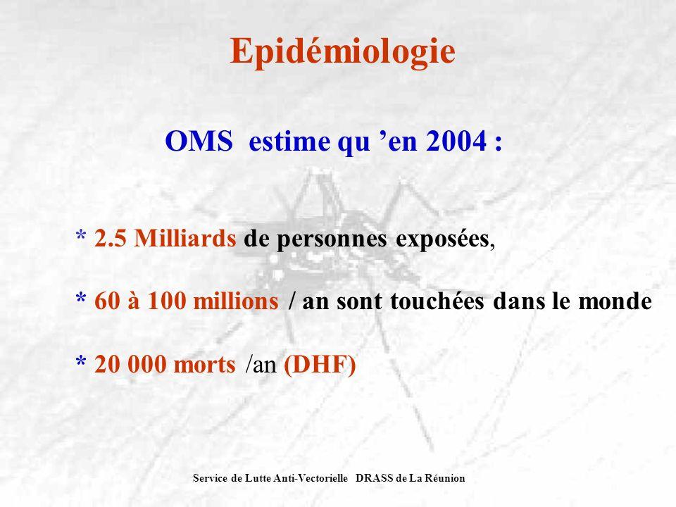 Service de Lutte Anti-Vectorielle DRASS de La Réunion OMS estime qu en 2004 : * 2.5 Milliards de personnes exposées, * 60 à 100 millions / an sont tou