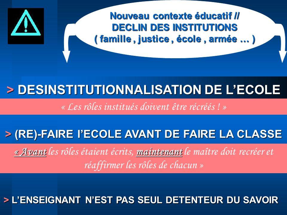 > DESINSTITUTIONNALISATION DE LECOLE Nouveau contexte éducatif // DECLIN DES INSTITUTIONS ( famille, justice, école, armée … ) « Les rôles institués d