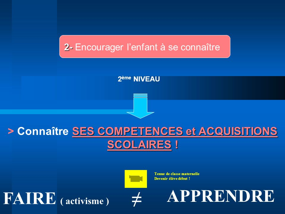 SES COMPETENCES et ACQUISITIONS SCOLAIRES ! > Connaître SES COMPETENCES et ACQUISITIONS SCOLAIRES ! 2- 2- Encourager lenfant à se connaître 2 ème NIVE
