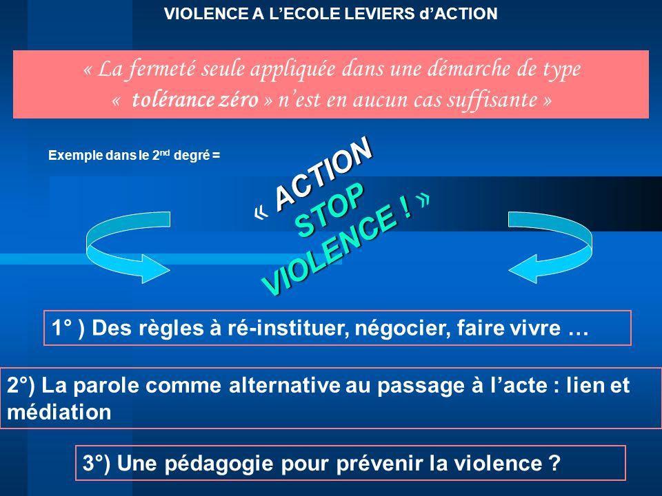 VIOLENCE A LECOLE LEVIERS dACTION « La fermeté seule appliquée dans une démarche de type « tolérance zéro » nest en aucun cas suffisante » Exemple dan