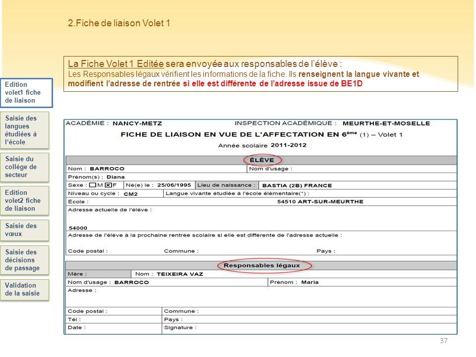 37 La Fiche Volet 1 Editée sera envoyée aux responsables de lélève : Les Responsables légaux vérifient les informations de la fiche. Ils renseignent l