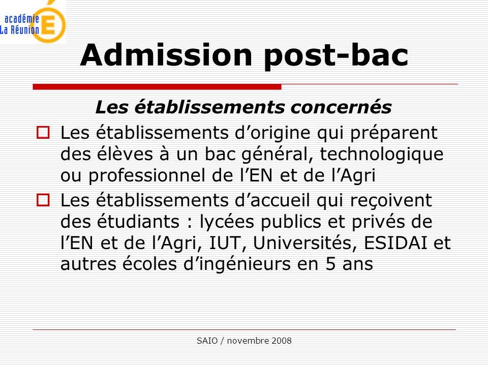 SAIO / novembre 2008 Les établissements concernés Les établissements dorigine qui préparent des élèves à un bac général, technologique ou professionne