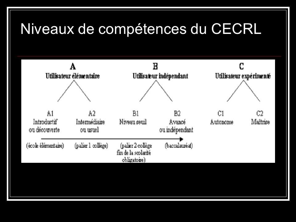 Niveaux de compétences du CECRL