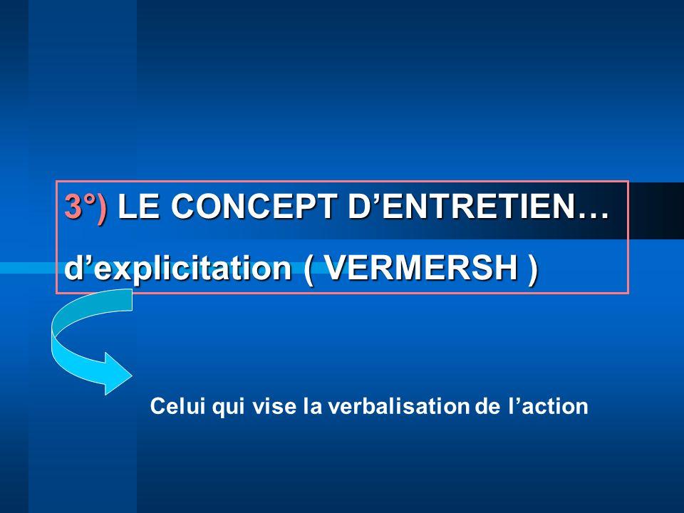 3°) LE CONCEPT DENTRETIEN… dexplicitation ( VERMERSH ) Celui qui vise la verbalisation de laction