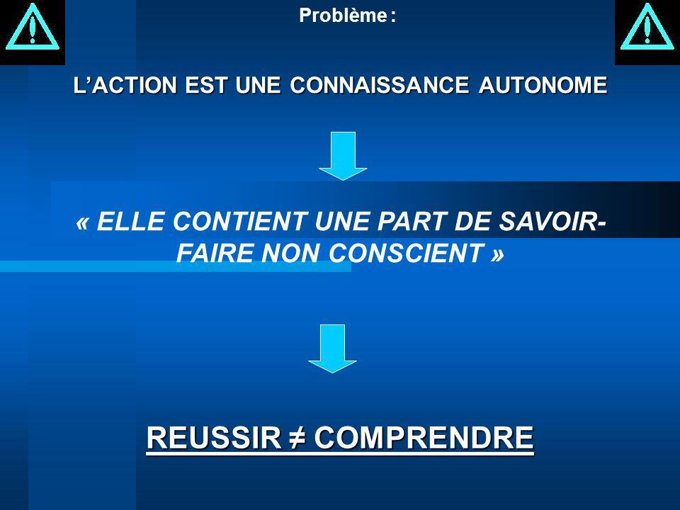LACTION EST UNE CONNAISSANCE AUTONOME Problème : REUSSIR COMPRENDRE « ELLE CONTIENT UNE PART DE SAVOIR- FAIRE NON CONSCIENT »