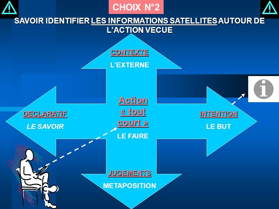 Action « tout court » LE FAIRE CONTEXTE LEXTERNE JUGEMENTS METAPOSITION INTENTION LE BUTDECLARATIF LE SAVOIR CHOIX N°2 SAVOIR IDENTIFIER LES INFORMATI