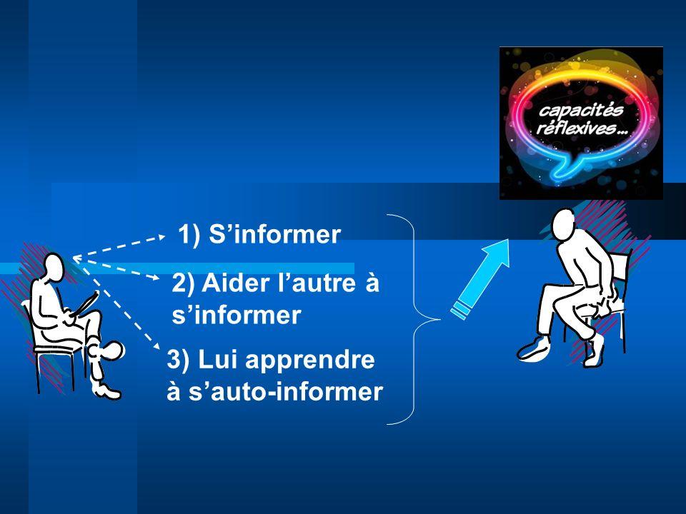 1) Sinformer 2) Aider lautre à sinformer 3) Lui apprendre à sauto-informer