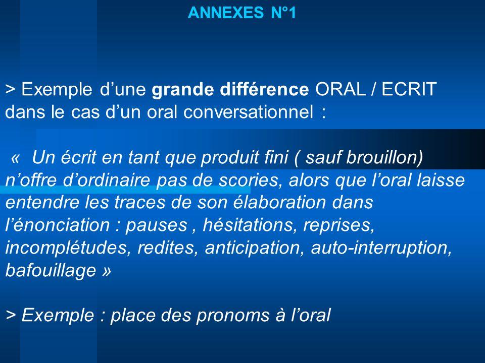 > Exemple dune grande différence ORAL / ECRIT dans le cas dun oral conversationnel : « Un écrit en tant que produit fini ( sauf brouillon) noffre dord